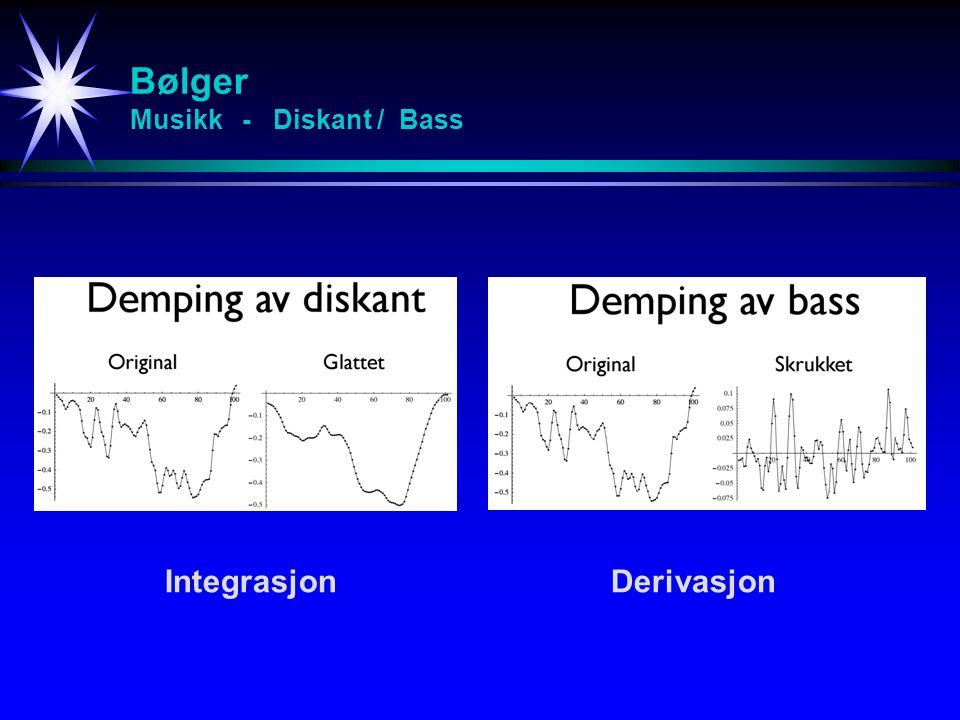 Bølger Musikk - Diskant / Bass IntegrasjonDerivasjon