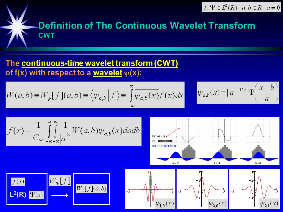 Definition of The Continuous Wavelet Transform CWT The continuous-time wavelet transform (CWT) of f(x) with respect to a wavelet  (x): L 2 (R)
