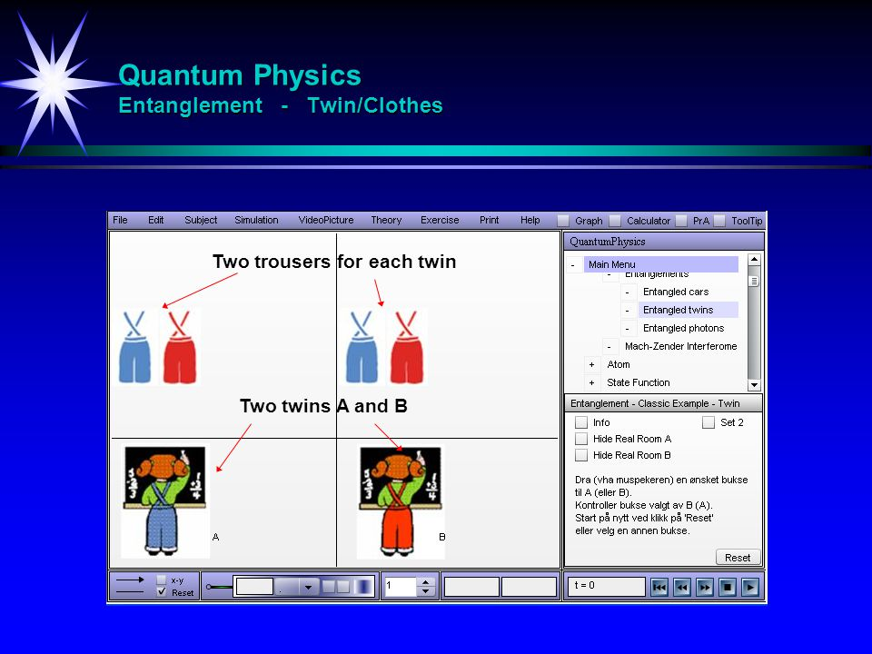 Quantum Physics Entanglement - Twin/Clothes Two twins A and B Two trousers for each twin