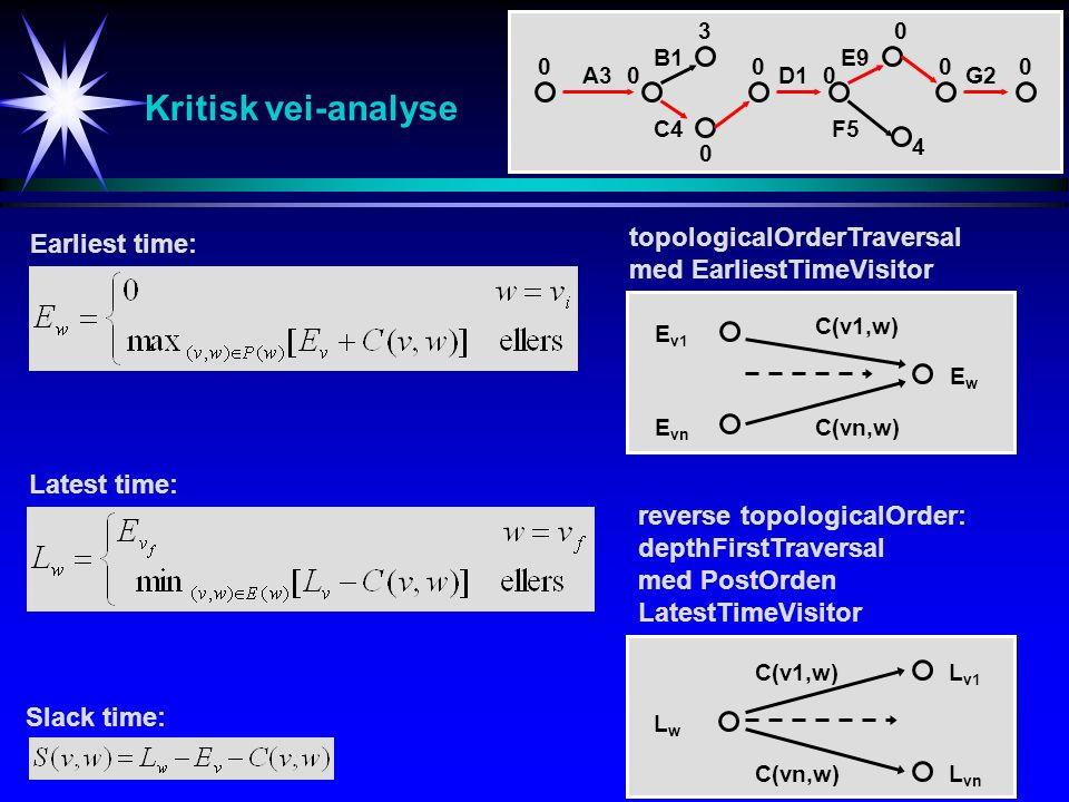 Kritisk vei-analyse Earliest time: Latest time: topologicalOrderTraversal med EarliestTimeVisitor reverse topologicalOrder: depthFirstTraversal med Po