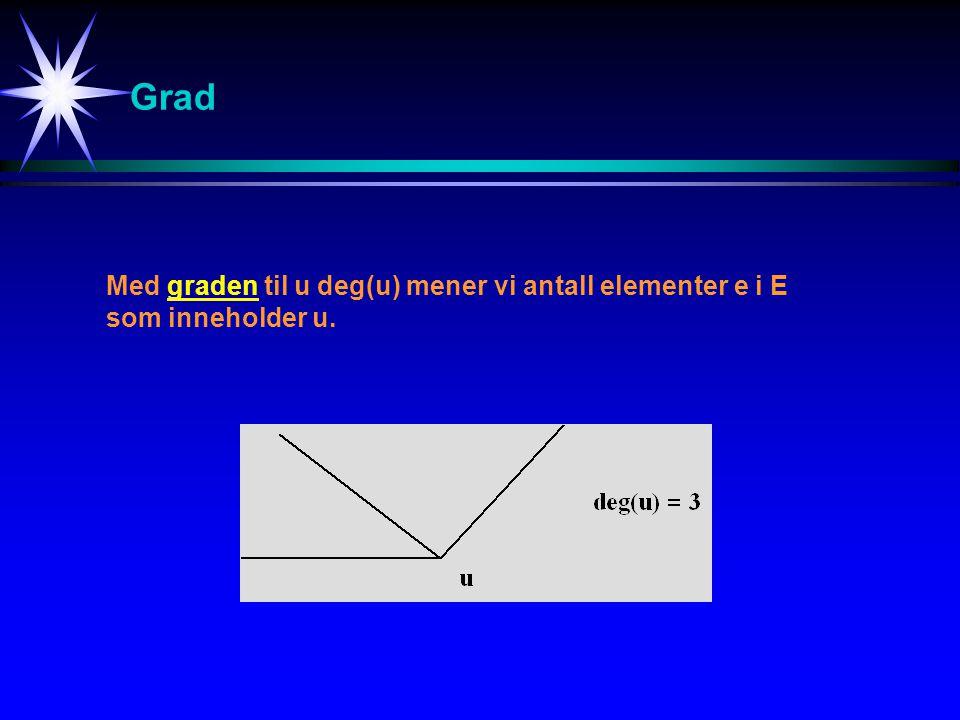 a b c d a 0 1 1 1 A = b 0 0 1 0 c 0 0 0 0 d 0 0 1 0 Nabo-matriseGraf 0 1 1 1 0 1 1 1 0 0 2 0 A = 0 0 1 0 0 0 1 0 = 0 0 0 0 0 0 0 0 0 0 0 0 0 0 0 0 0 0 1 0 0 0 1 0 0 0 0 0 2 Beregning av antall veier av gitt lengde Det går 2 veier med lengde 2 mellom punktene a og c.