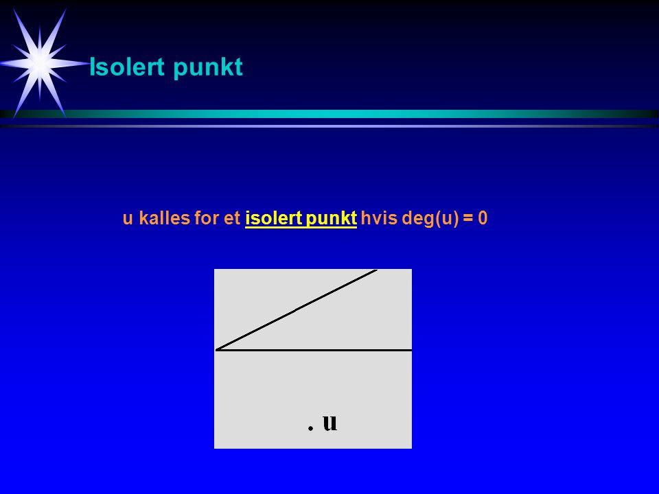Lenket liste implementering av graf Punkt Kant-liste (Nabo-liste) AB - C - D B CD D EA - D Nabo-liste Graf