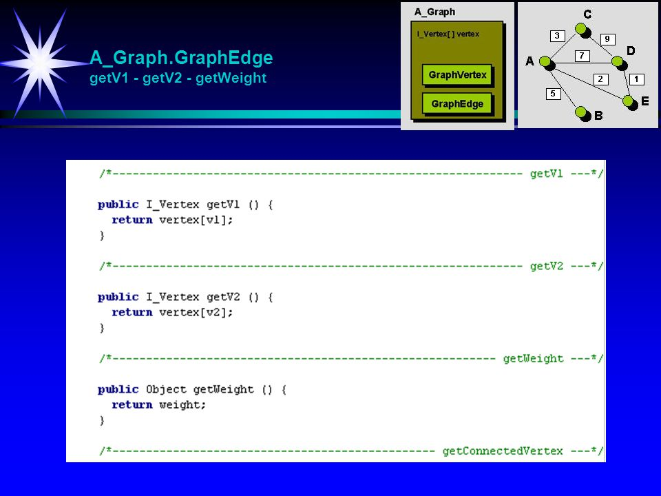 A_Graph.GraphEdge getV1 - getV2 - getWeight