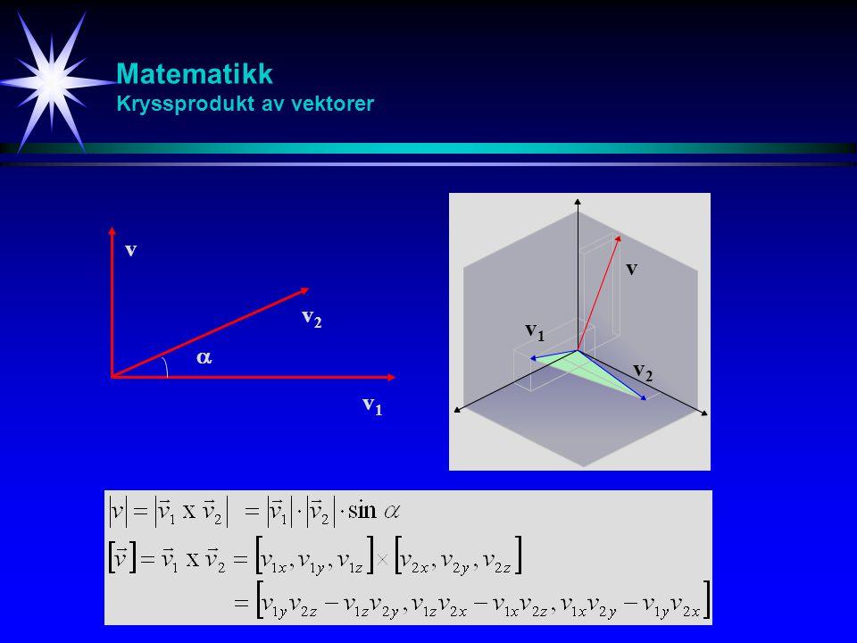 Matematikk Kryssprodukt av vektorer v1v1 v2v2  v v1v1 v2v2 v