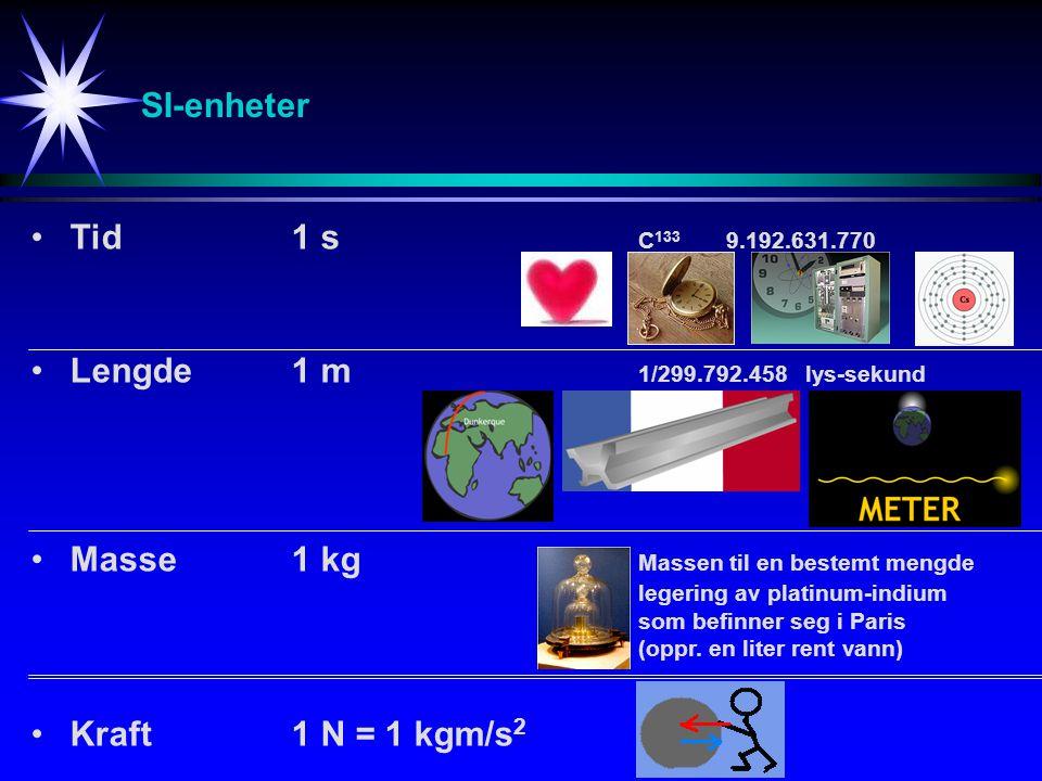 SI-enheter Tid1 s C 133 9.192.631.770 Lengde1 m 1/299.792.458 lys-sekund Masse1 kg Massen til en bestemt mengde legering av platinum-indium som befinner seg i Paris (oppr.