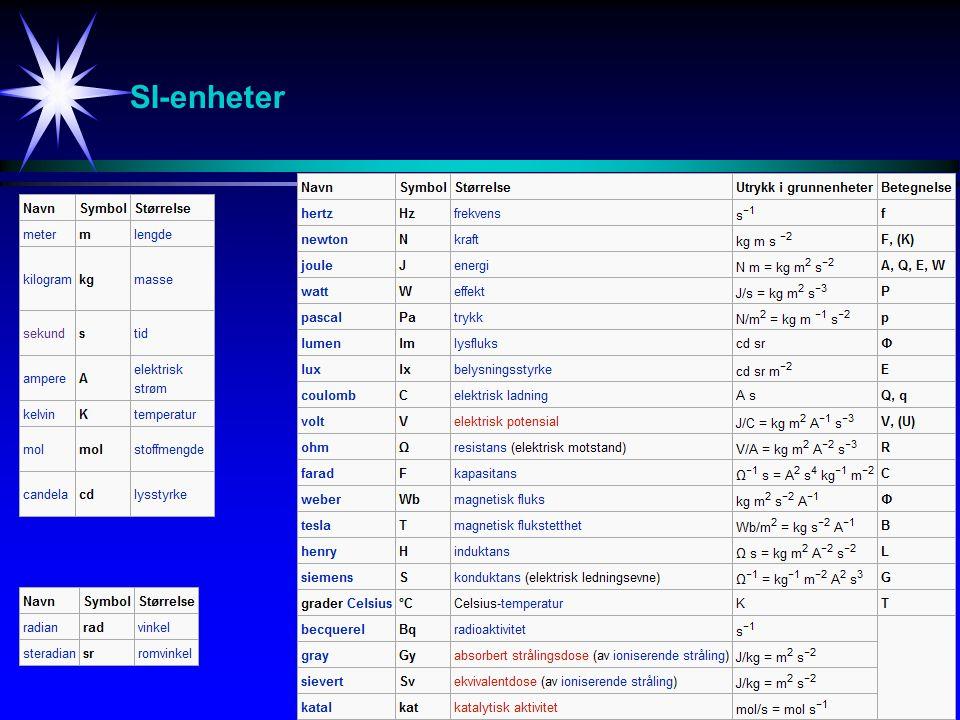 SI-prefikser