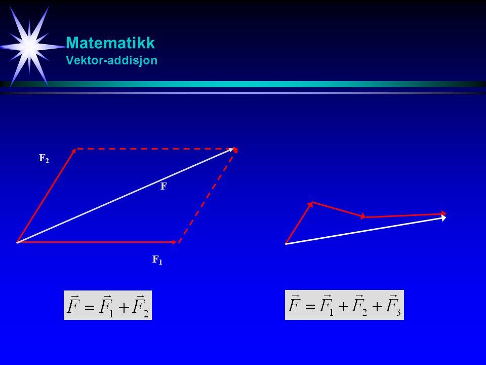 Matematikk Vektor-addisjon F1F1 F2F2 F