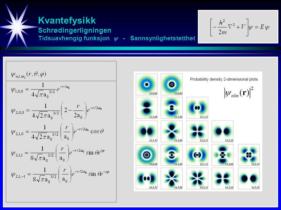 Kvantefysikk Schrødingerligningen Tidsuavhengig funksjon  - Sannsynlighetstetthet