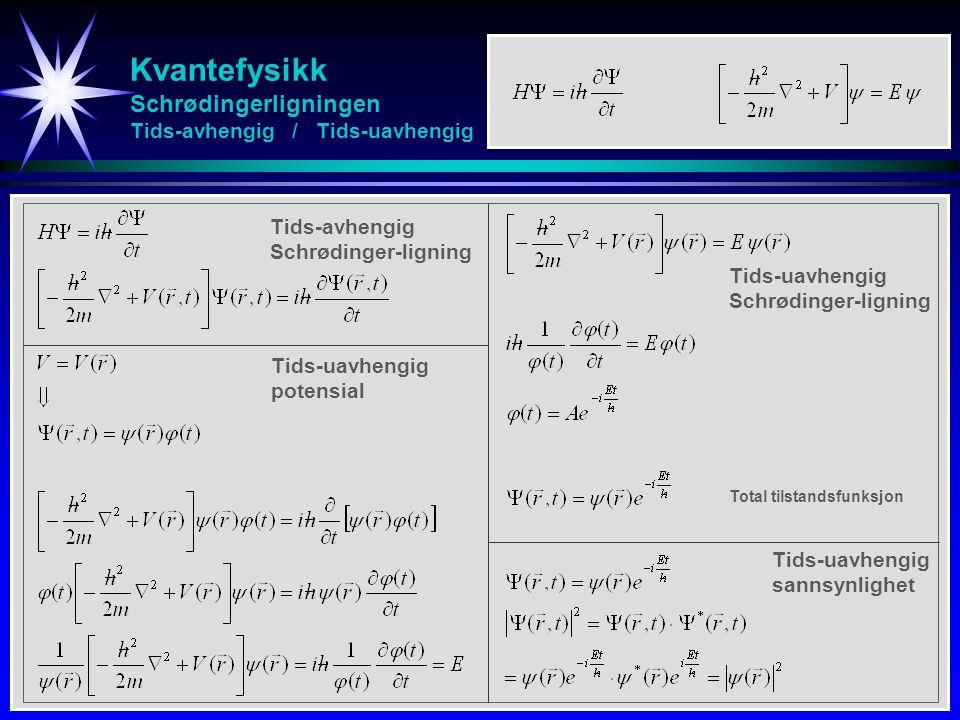 Kvantefysikk Schrødingerligningen Tids-avhengig / Tids-uavhengig Tids-avhengig Schrødinger-ligning Tids-uavhengig Schrødinger-ligning Tids-uavhengig p