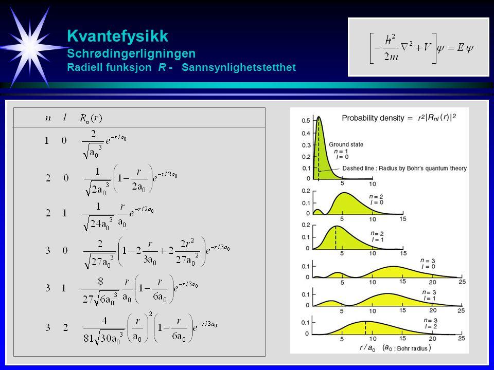 Kvantefysikk Schrødingerligningen Sfærisk funksjon Y - Sannsynlighetstetthet