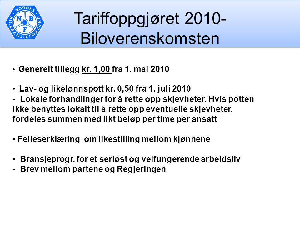 Tariffoppgjøret 2010- Biloverenskomsten Generelt tillegg kr. 1,00 fra 1. mai 2010 Lav- og likelønnspott kr. 0,50 fra 1. juli 2010 - Lokale forhandling