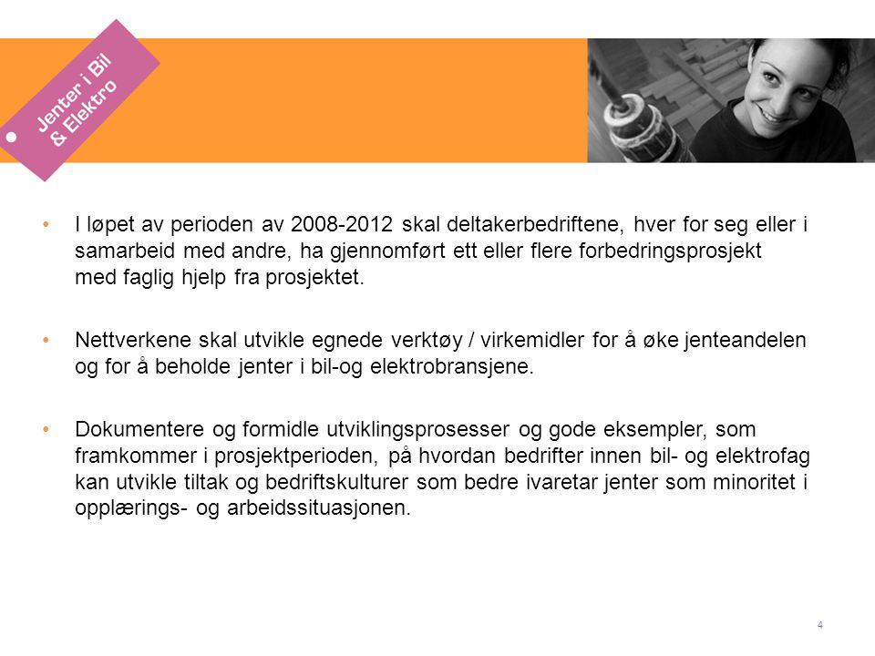 15 www.girlpower.no