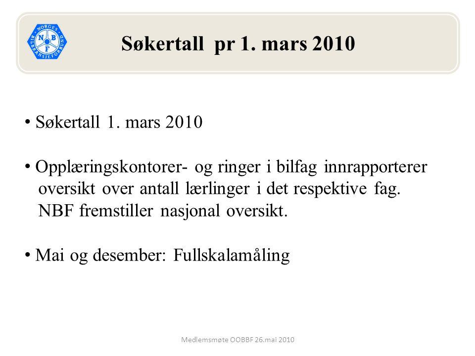 Søkertall pr 1. mars 2010 Søkertall 1.