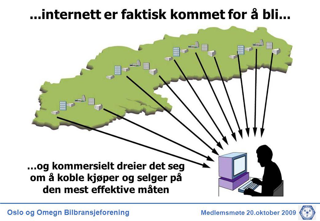 Oslo og Omegn Bilbransjeforening Medlemsmøte 20.oktober 2009...internett er faktisk kommet for å bli...