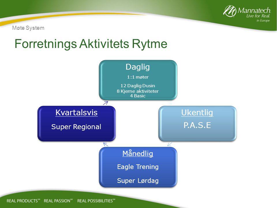Momentum Action Plan inkluderer et møtesystem som starter med et enkelt en-til-en møte og utvikler seg til nasjonale møter sponset av selskapet.