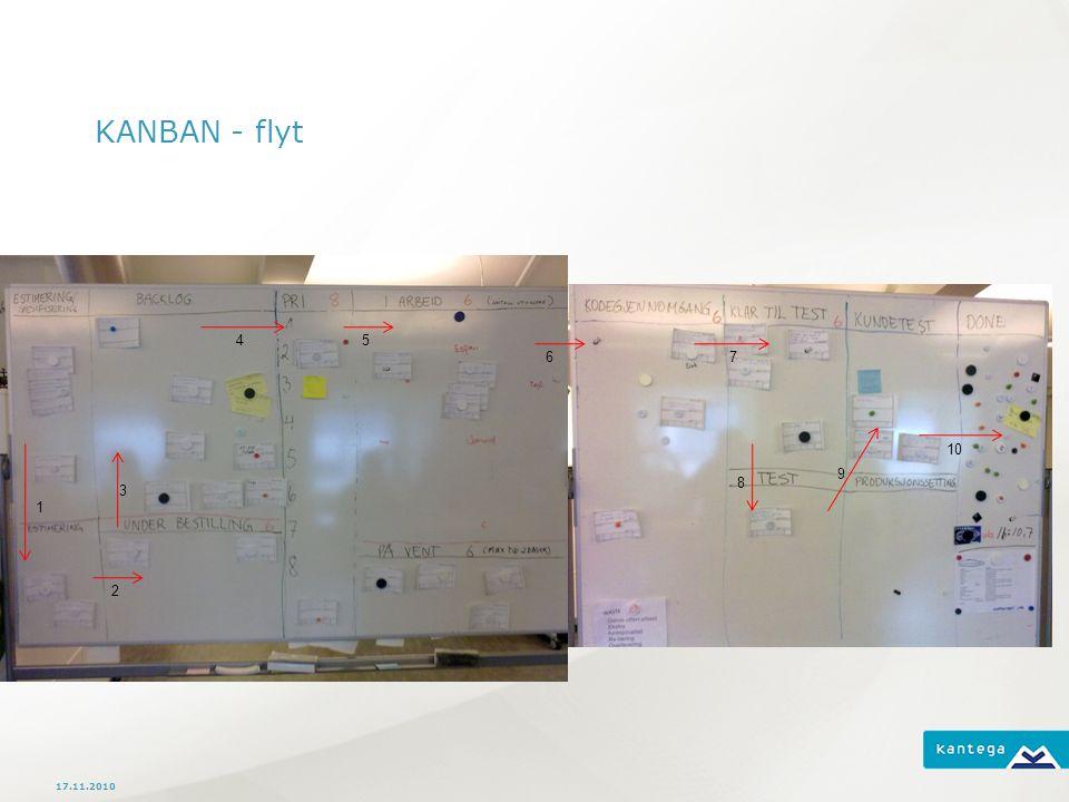 KANBAN - flyt 17.11.2010 1 2 3 45 6 10 9 8 7