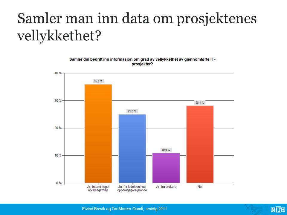 Eivind Brevik og Tor-Morten Grønli, smidig 2011 Samler man inn data om prosjektenes vellykkethet