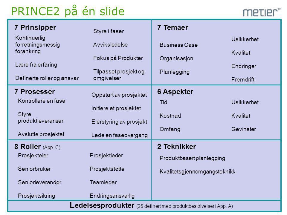 - Better Projects PRINCE2 på én slide 3 7 Prinsipper Kontinuerlig forretningsmessig forankring Lære fra erfaring Definerte roller og ansvar Styre i fa