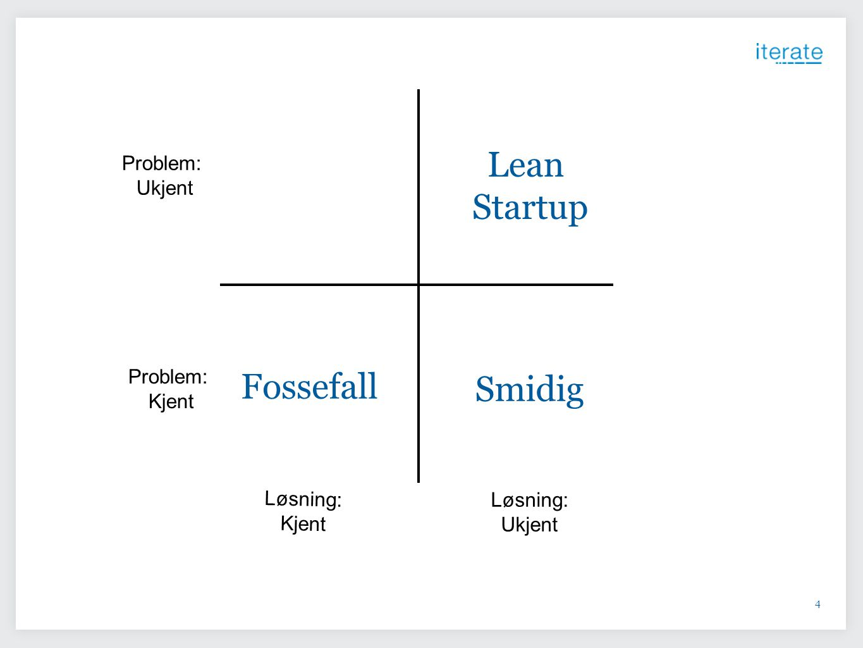 4 Problem: Kjent Problem: Ukjent Løsning: Kjent Løsning: Ukjent Fossefall Smidig Lean Startup