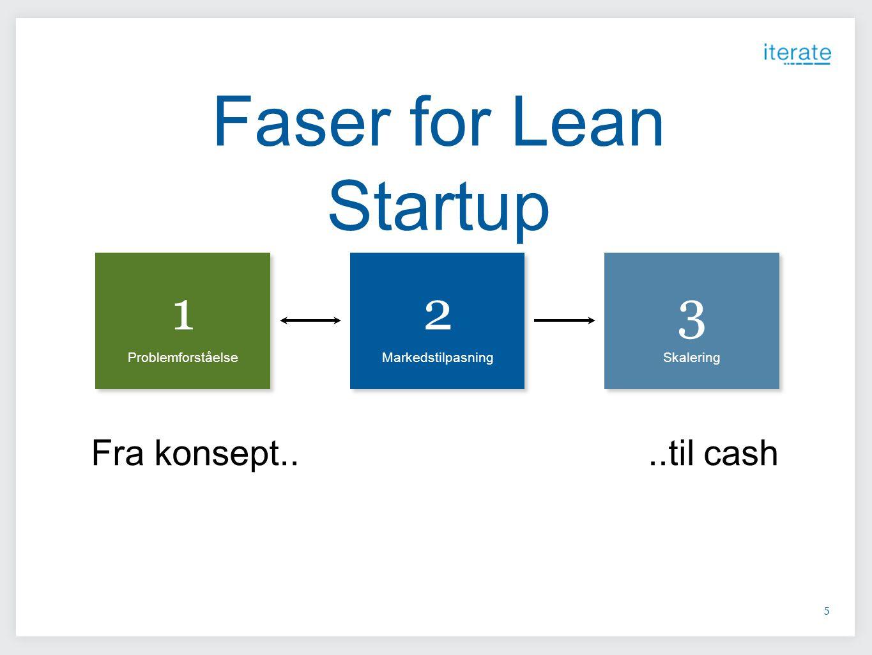 5 Faser for Lean Startup Fra konsept....til cash 3 Skalering 1 Problemforståelse 2 Markedstilpasning