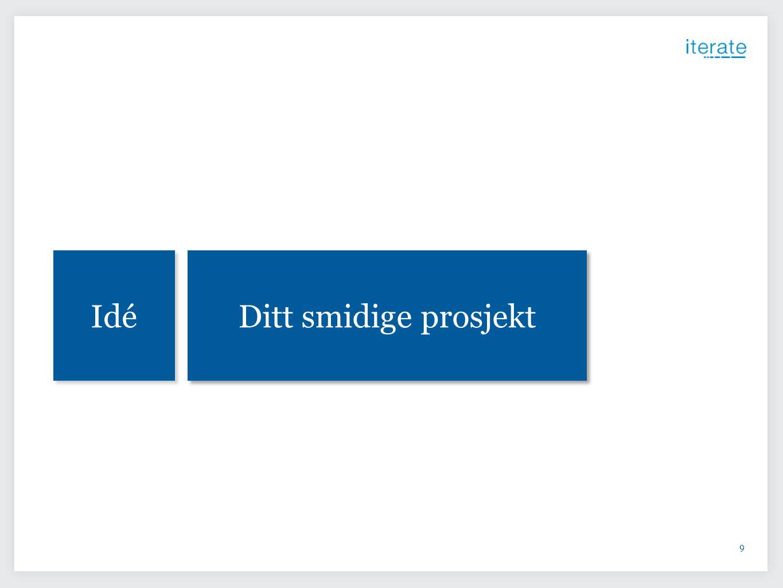 9 Ditt prosjekt Idé Ditt smidige prosjekt
