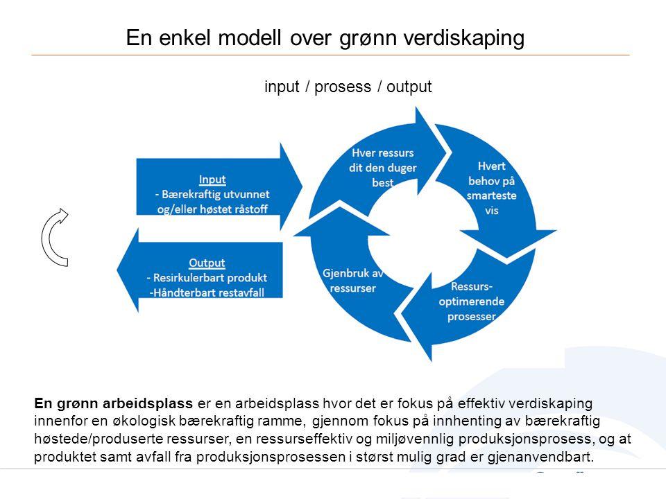 4 En enkel modell over grønn verdiskaping input / prosess / output En grønn arbeidsplass er en arbeidsplass hvor det er fokus på effektiv verdiskaping innenfor en økologisk bærekraftig ramme, gjennom fokus på innhenting av bærekraftig høstede/produserte ressurser, en ressurseffektiv og miljøvennlig produksjonsprosess, og at produktet samt avfall fra produksjonsprosessen i størst mulig grad er gjenanvendbart.