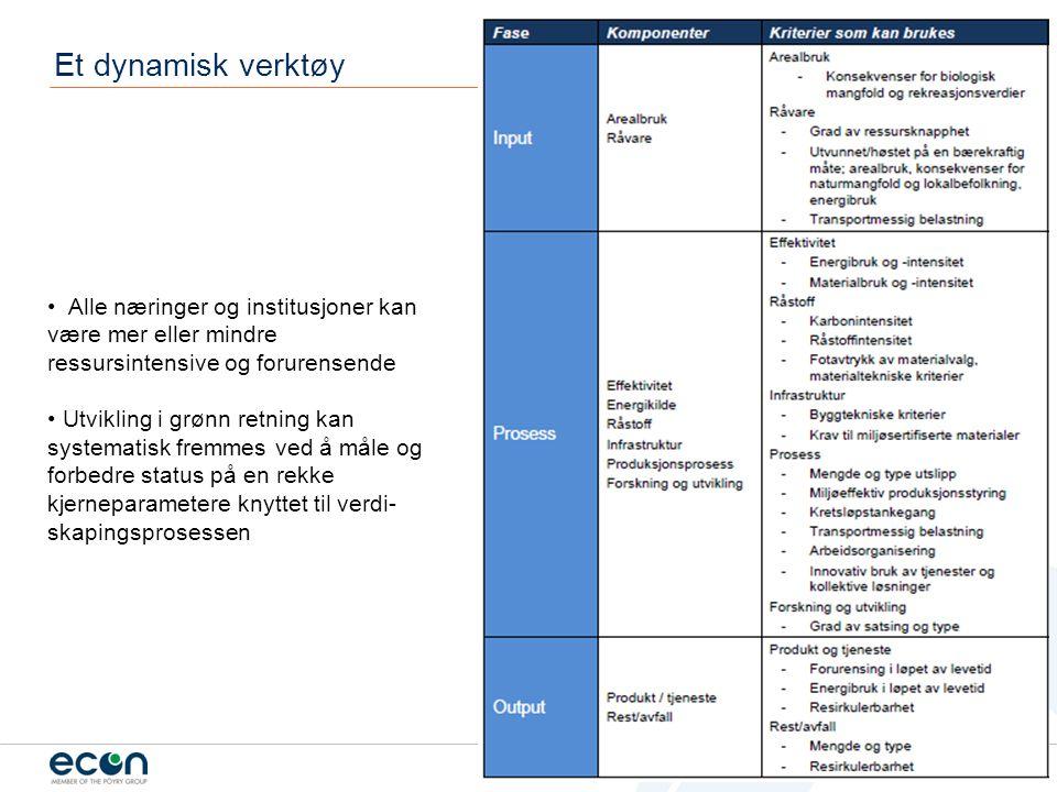 6 Testing av vårt grønn økonomi verktøy / foreløpige vurderinger Helsesektoren i Norge hus