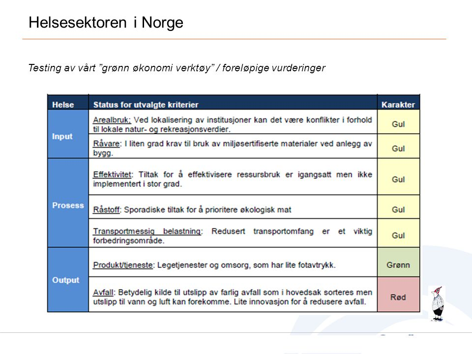 """6 Testing av vårt """"grønn økonomi verktøy"""" / foreløpige vurderinger Helsesektoren i Norge hus"""
