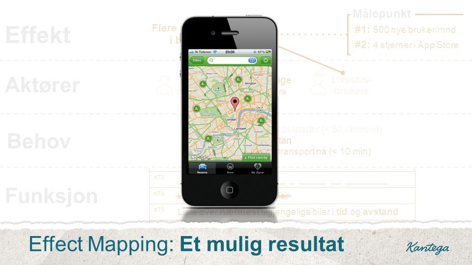 Flere medlemmer i bilkollektivet Effekt Aktører #1: 500 nye bruker/mnd #2: 4 stjerner i App Store Faste brukere Tilfeldige brukere Livsstils- brukere Behov Målepunkt  Lave faste kostnader (< 50,- kr/mnd)  Være spontan  Tilgang på transport nå (< 10 min) Funksjon Effect Mapping: Et mulig resultat #73 ___ ___ _________ ___ _ _____ __ ________ #74 Liste over tilgjengelige biler #75 Liste over nærmest tilgjengelige biler i tid og avstand