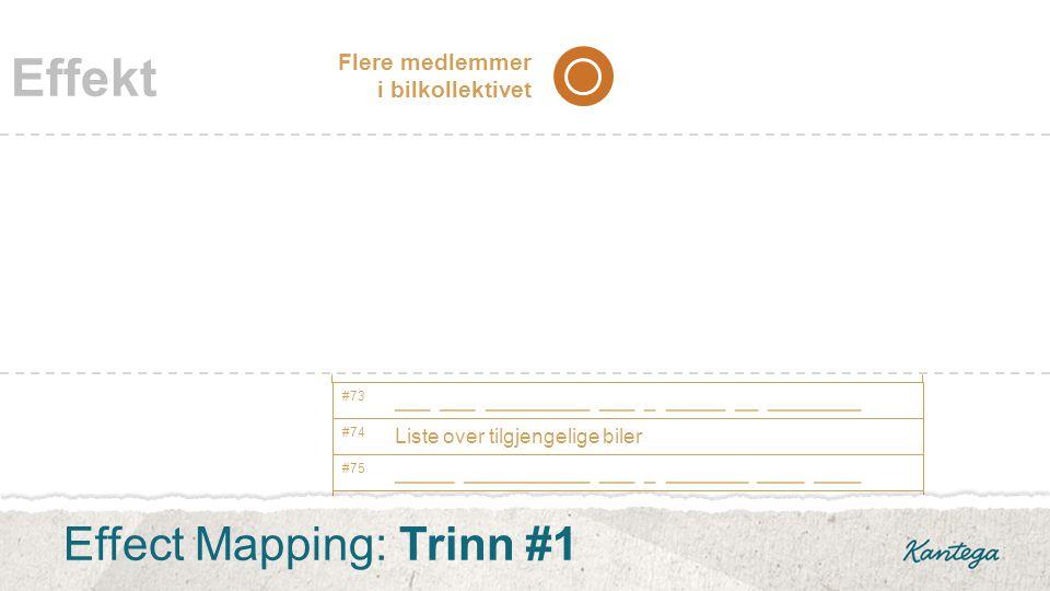 Flere medlemmer i bilkollektivet Effekt Effect Mapping: Trinn #1 #73 ___ ___ _________ ___ _ _____ __ ________ #74 Liste over tilgjengelige biler #75 _____ ___________ ___ _ _______ ____ ____