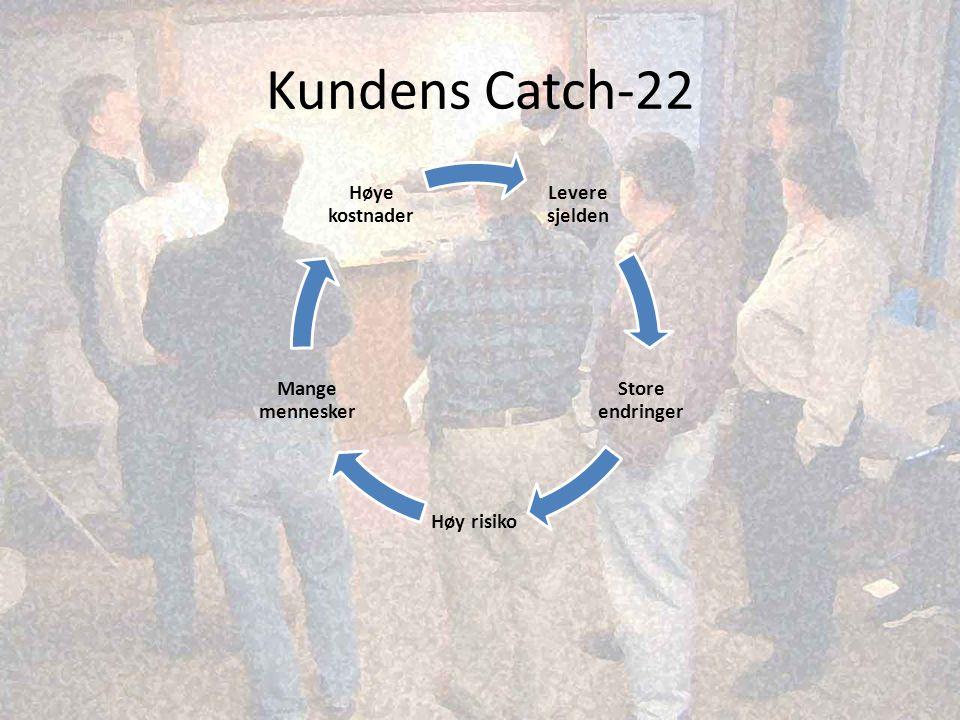 Kundens Catch-22 Levere sjelden Store endringer Høy risiko Mange mennesker Høye kostnader