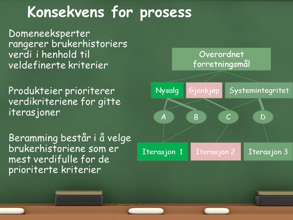 Konsekvens for prosess Domeneeksperter rangerer brukerhistoriers verdi i henhold til veldefinerte kriterier Produkteier prioriterer verdikriteriene fo