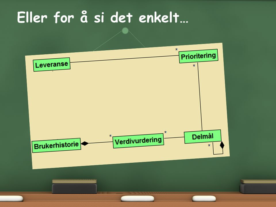 Eller for å si det enkelt…