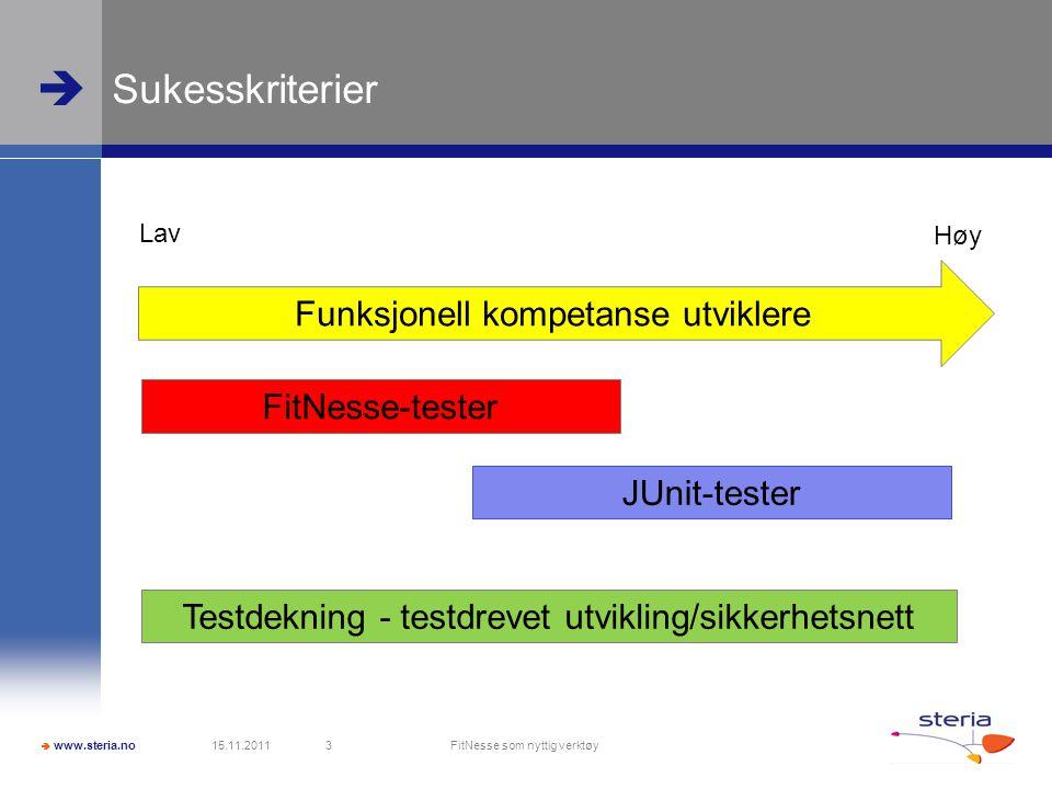  www.steria.no  Sukesskriterier 15.11.2011 FitNesse som nyttig verktøy 3 Funksjonell kompetanse utviklere JUnit-tester FitNesse-tester Lav Høy Testdekning - testdrevet utvikling/sikkerhetsnett