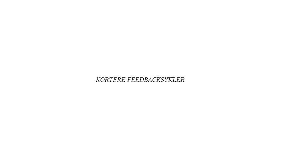KORTERE FEEDBACKSYKLER