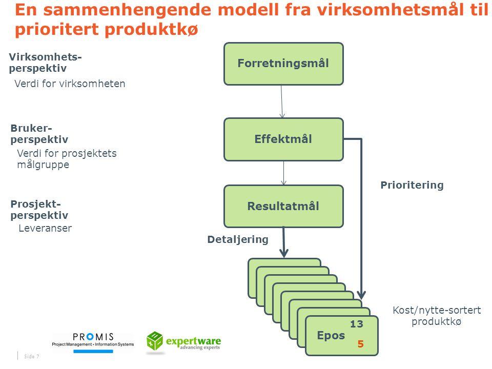 En sammenhengende modell fra virksomhetsmål til prioritert produktkø Side 7 ForretningsmålResultatmålEffektmål Epos Bruker- perspektiv Virksomhets- pe
