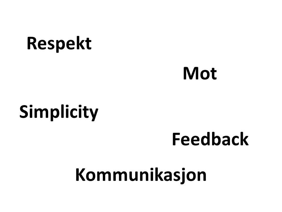 Mot Feedback Respekt Kommunikasjon Simplicity