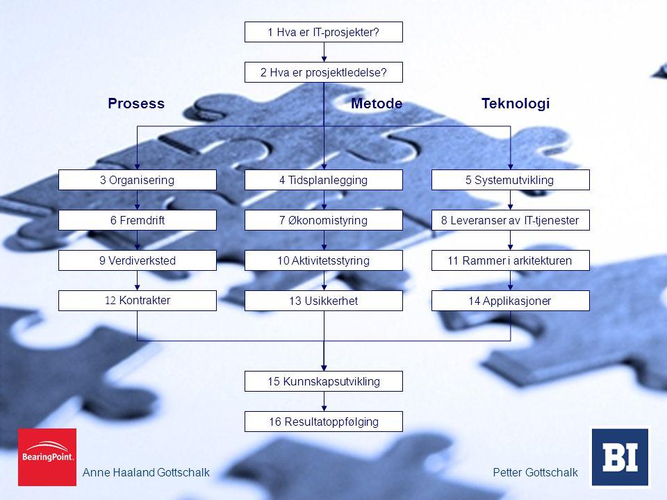 Anne Haaland GottschalkPetter Gottschalk Teknologi 1 Hva er IT-prosjekter? 2 Hva er prosjektledelse? 6 Fremdrift7 Økonomistyring8 Leveranser av IT-tje