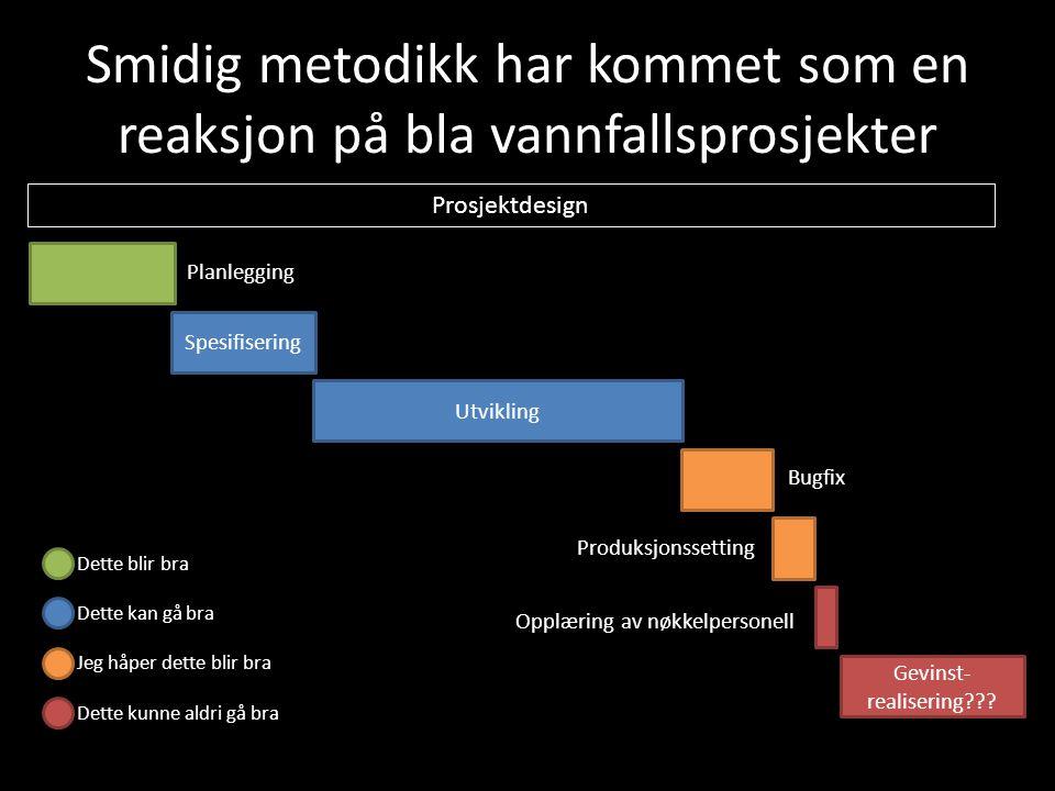 Smidig metodikk har kommet som en reaksjon på bla vannfallsprosjekter Prosjektdesign Spesifisering Utvikling Gevinst- realisering??? Produksjonssettin