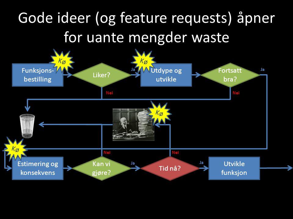 Gode ideer (og feature requests) åpner for uante mengder waste Funksjons- bestilling Utdype og utvikle Utvikle funksjon Liker? Ja Nei Estimering og ko