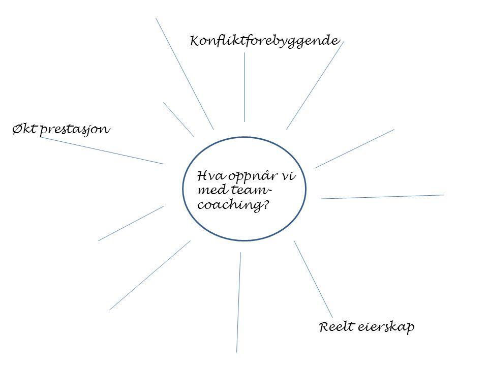 Hva oppnår vi med team- coaching? Økt prestasjon Konfliktforebyggende Reelt eierskap