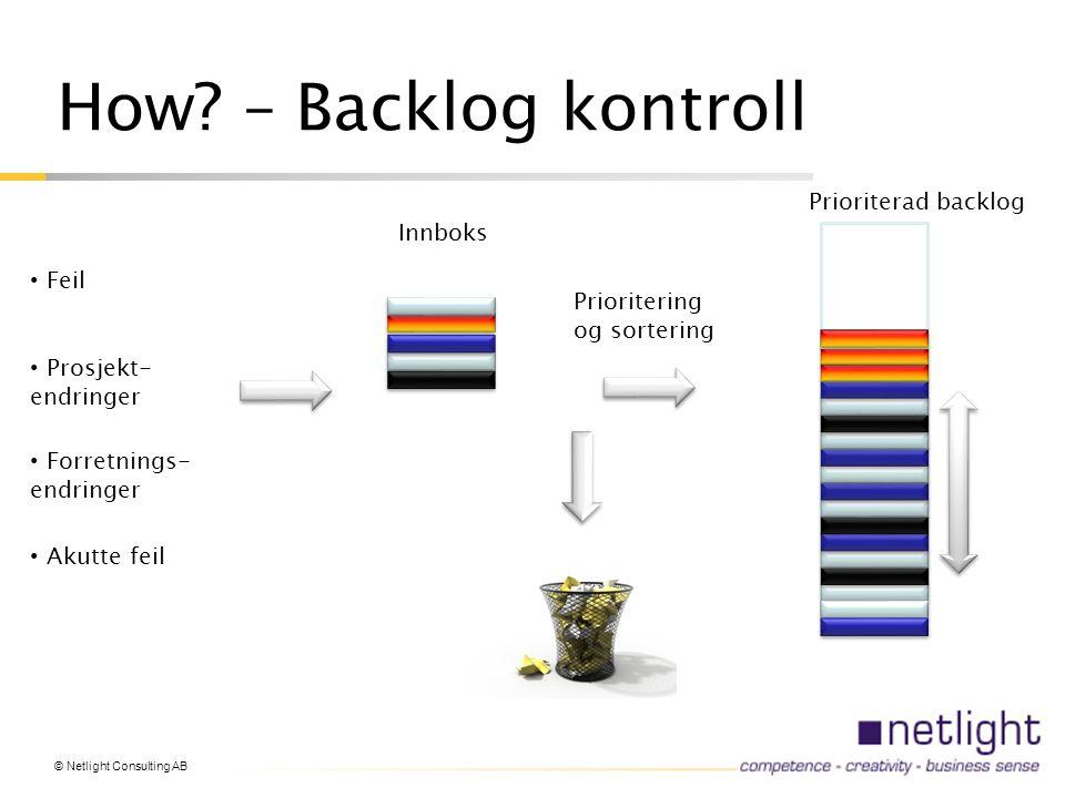 © Netlight Consulting AB How? – Backlog kontroll Akutte feil Feil Prosjekt- endringer Forretnings- endringer Prioriterad backlog Innboks Prioritering