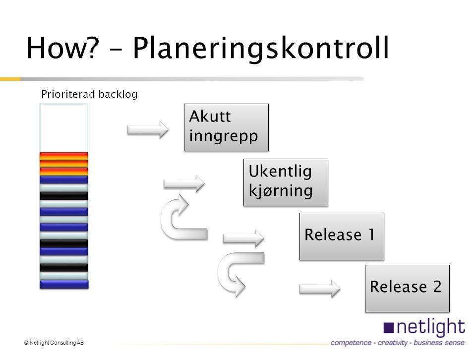 © Netlight Consulting AB How? – Planeringskontroll Prioriterad backlog Release 1 Ukentlig kjørning Akutt inngrepp Release 2