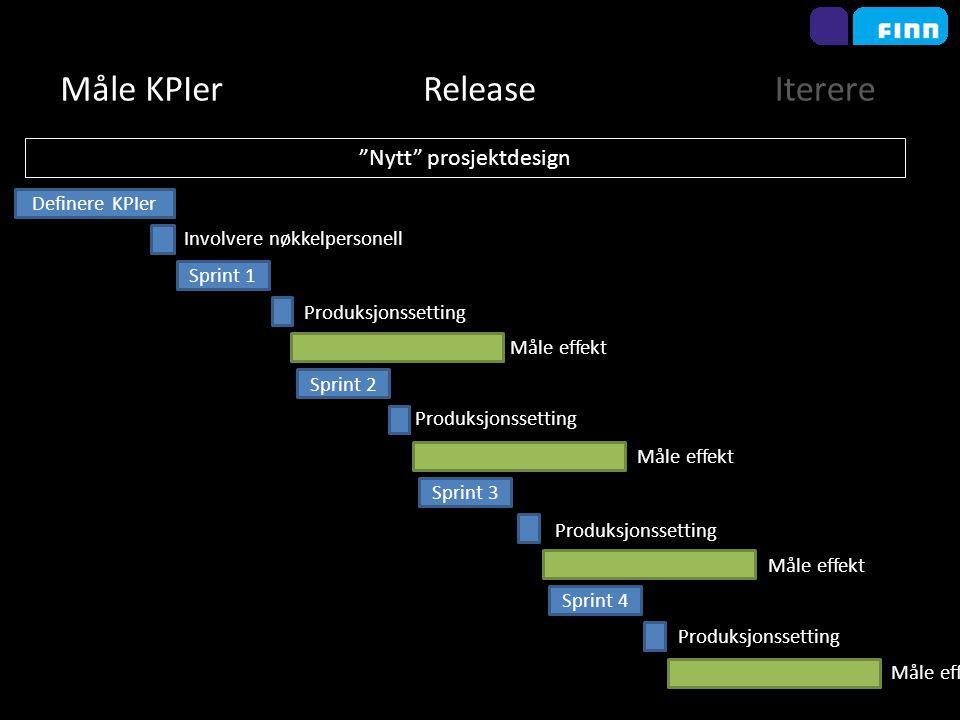 Iterere Etymologi: av lat. iterum, atter, igjen (kilde SNL.no) Iterativ ≠ sekvensiell
