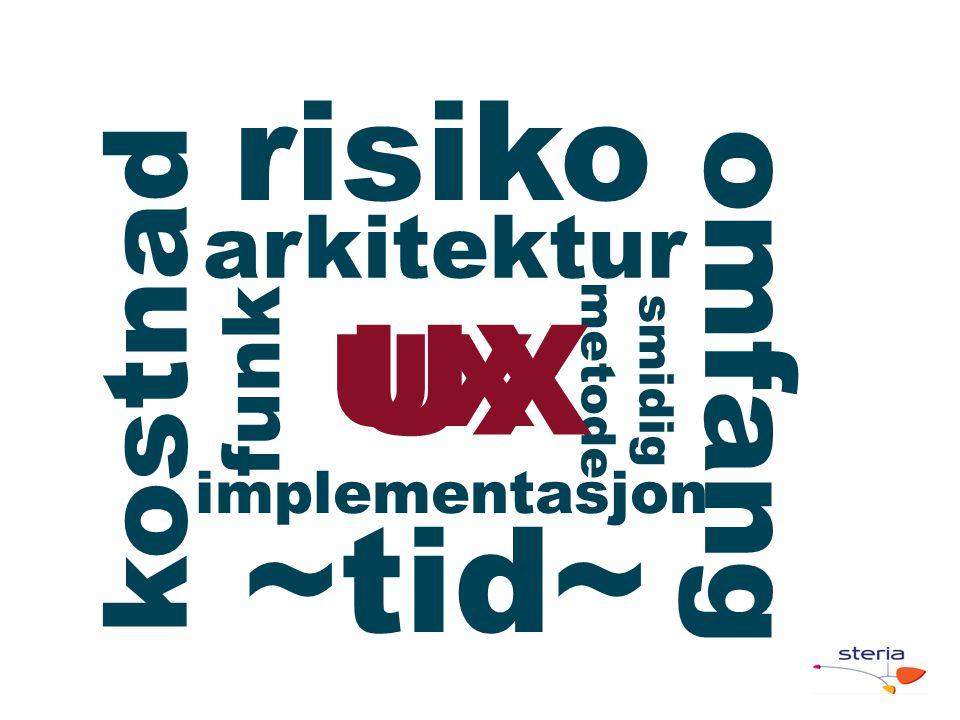 ~tid~ kostnad risiko UX arkitektur implementasjon smidig metode funk UX omfang