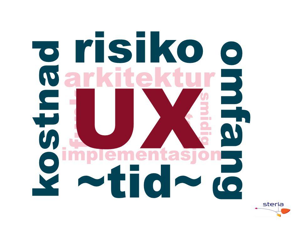  www.steria.com ~tid~ kostnad risiko arkitektur implementasjon smidig metode funk UX omfang