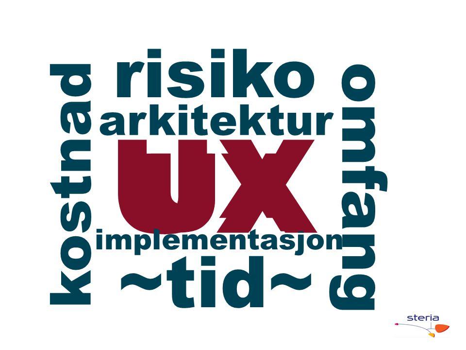  www.steria.com ~tid~ kostnad risiko arkitektur implementasjon funk UX omfang