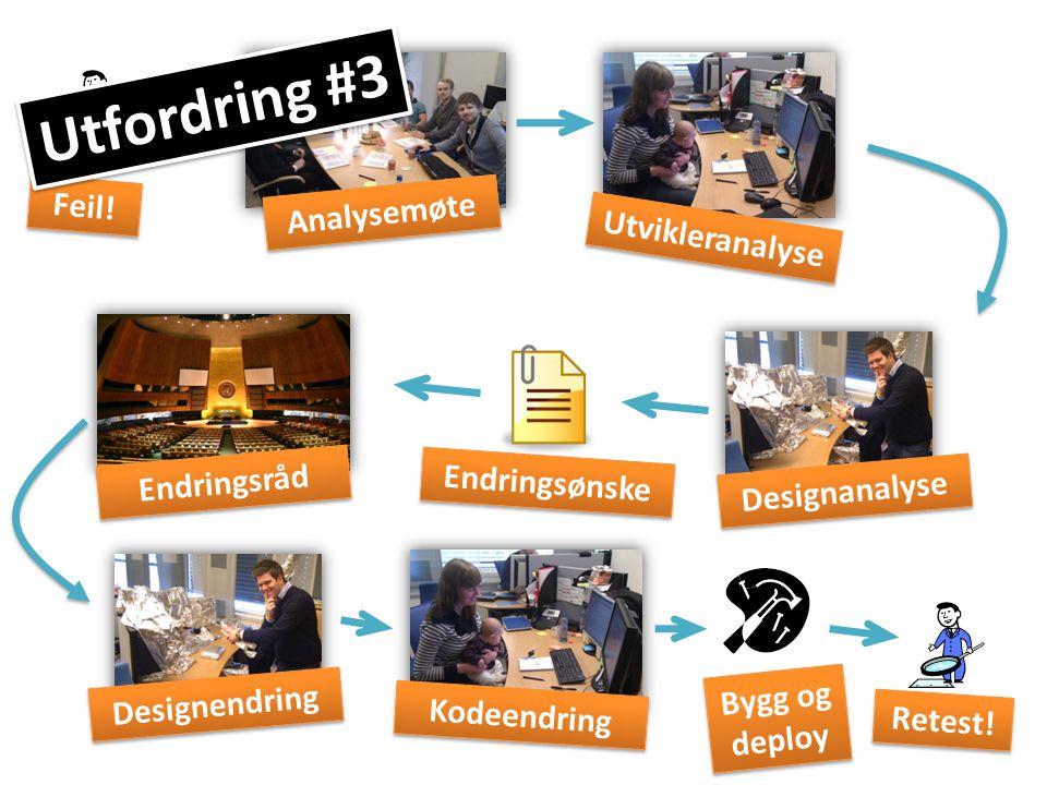 Feil! Analysemøte Utvikleranalyse Designanalyse Endringsønske Endringsråd Designendring Kodeendring Retest! Bygg og deploy Utfordring #3