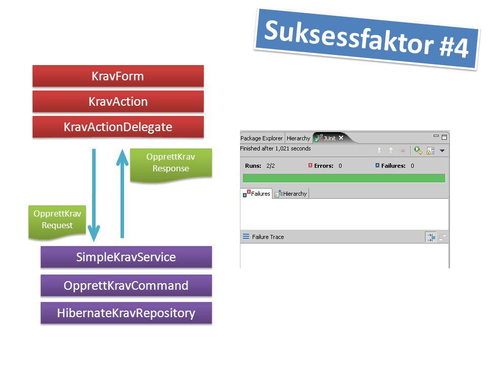 KravAction KravActionDelegate KravForm OpprettKravCommand SimpleKravService HibernateKravRepository OpprettKrav Request OpprettKrav Request OpprettKra