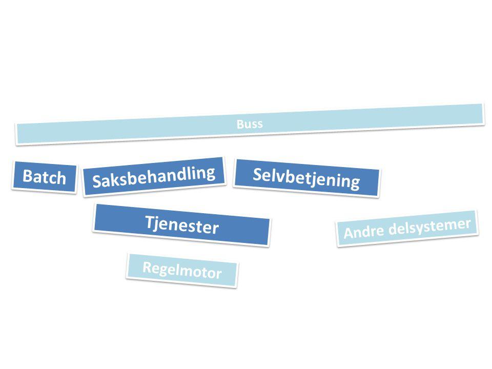 Selvbetjening Saksbehandling Tjenester Batch Regelmotor Buss Andre delsystemer